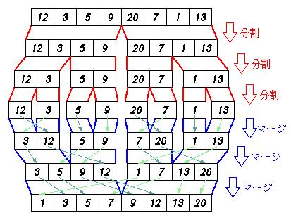 下の図を参考にして、解いて ... : 関数 問題 : すべての講義